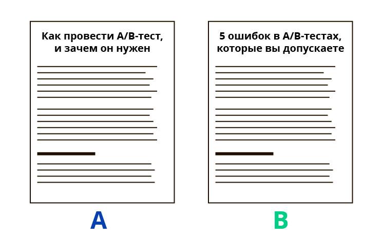 ab тест