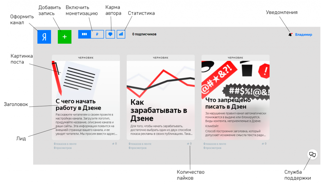 Начальный экран Яндекс.Дзена
