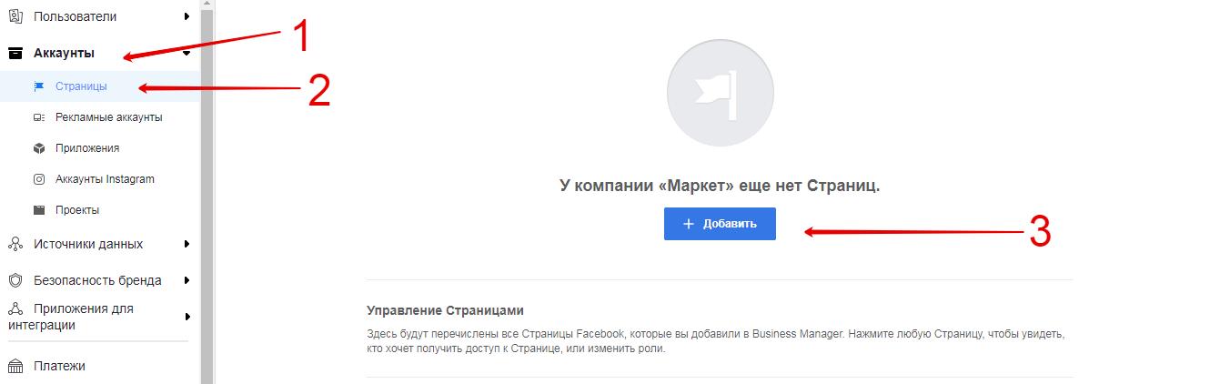 Пошаговое добавление страниц и бизнес-аккаунтов в «Бизнес-менеджер»