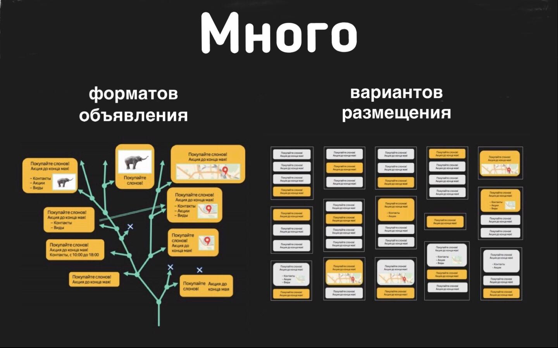 Слайд из презентации доклада Артема Ворожцова о работе трафаретов