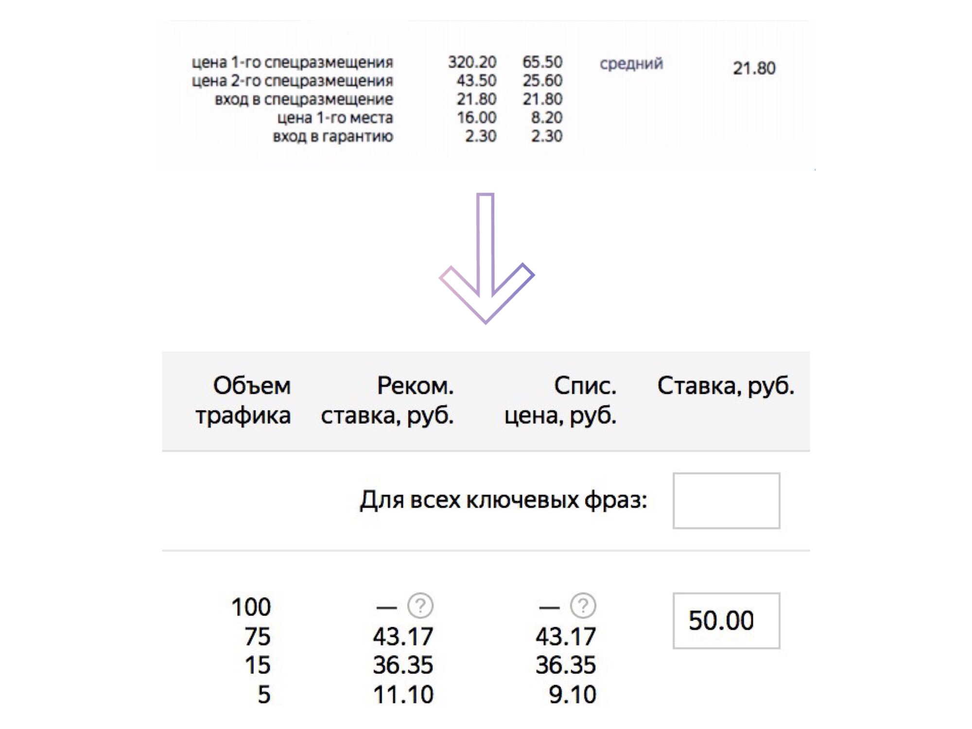 Объем трафика вместо позиций в интерфейсе торгов